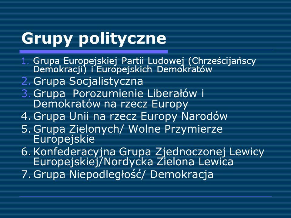 Grupy polityczne 1.Grupa Europejskiej Partii Ludowej (Chrześcijańscy Demokracji) i Europejskich Demokratów 2.Grupa Socjalistyczna 3.Grupa Porozumienie