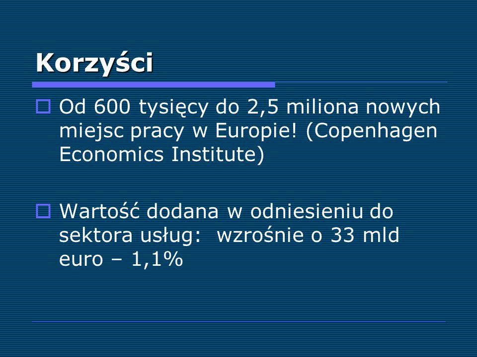 Korzyści Od 600 tysięcy do 2,5 miliona nowych miejsc pracy w Europie! (Copenhagen Economics Institute) Wartość dodana w odniesieniu do sektora usług: