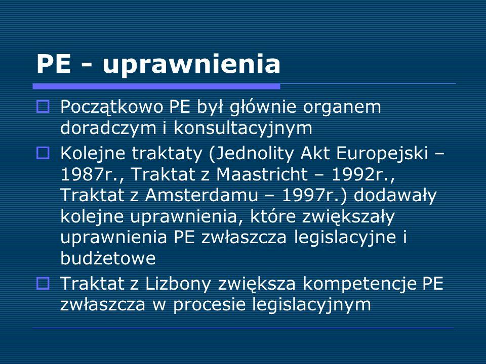 PE - uprawnienia Początkowo PE był głównie organem doradczym i konsultacyjnym Kolejne traktaty (Jednolity Akt Europejski – 1987r., Traktat z Maastrich