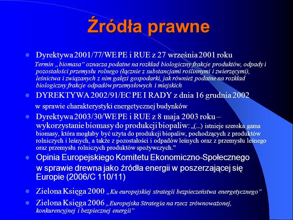 Źródła prawne Dyrektywa 2001/77/WE PE i RUE z 27 września 2001 roku Termin biomasa oznacza podatne na rozkład biologiczny frakcje produktów, odpady i