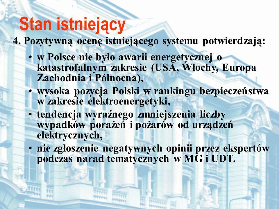 Stan istniejący 4. Pozytywną ocenę istniejącego systemu potwierdzają: w Polsce nie było awarii energetycznej o katastrofalnym zakresie (USA, Włochy, E