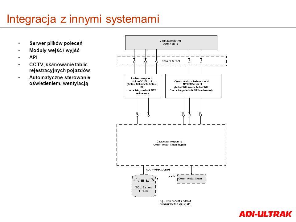 Integracja z innymi systemami Serwer plików poleceń Moduły wejść / wyjść API CCTV, skanowanie tablic rejestracyjnych pojazdów Automatyczne sterowanie