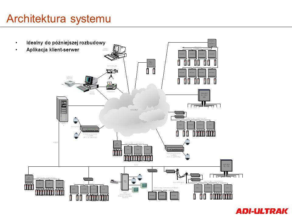 Architektura systemu Idealny do późniejszej rozbudowy Aplikacja klient-serwer