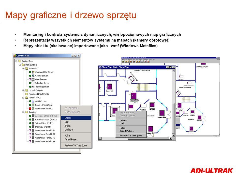 Mapy graficzne i drzewo sprzętu Monitoring i kontrola systemu z dynamicznych, wielopoziomowych map graficznych Reprezentacja wszystkich elementów syst