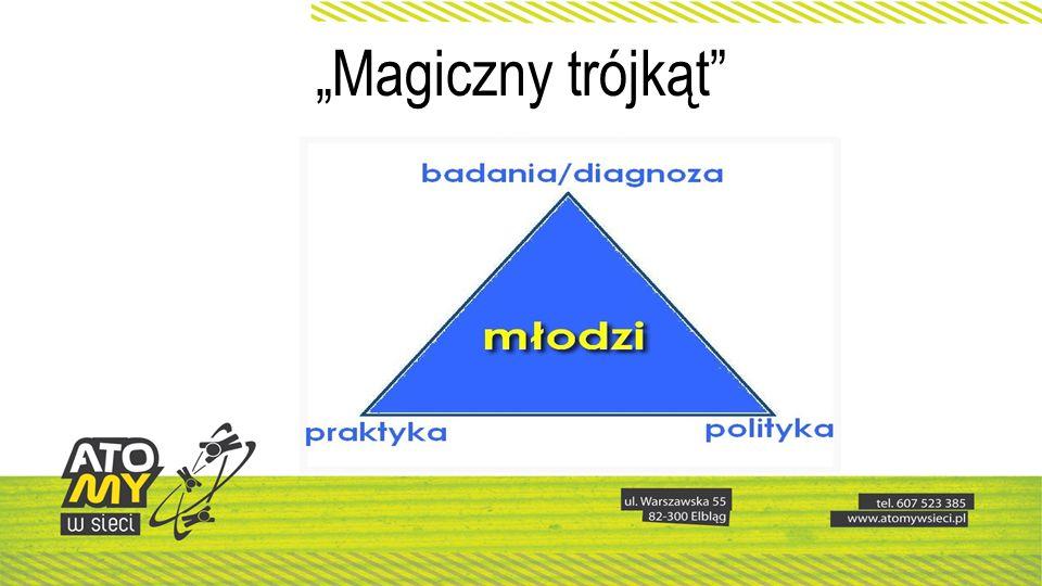 Magiczny trójkąt