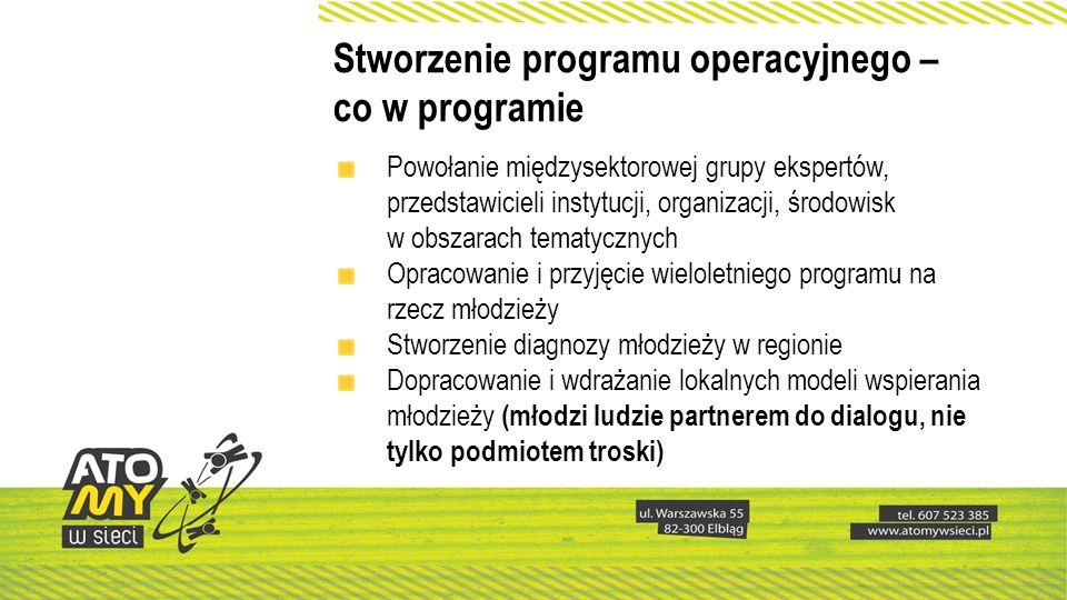 Stworzenie programu operacyjnego – kwestie horyzontalne Program oparty na dowodach Program gwarantem wspierania młodzieży, specjalistów pracujących z młodzieżą, organizacji młodzieżowych i innych środowisk Partnerskie uczenie się Konsultacje i dialog z młodzieżą Podejście międzysektorowe i ujęcie młodzieży w opracowaniach sektorowych Zapewnienie finansowania wypracowania i realizacji programu