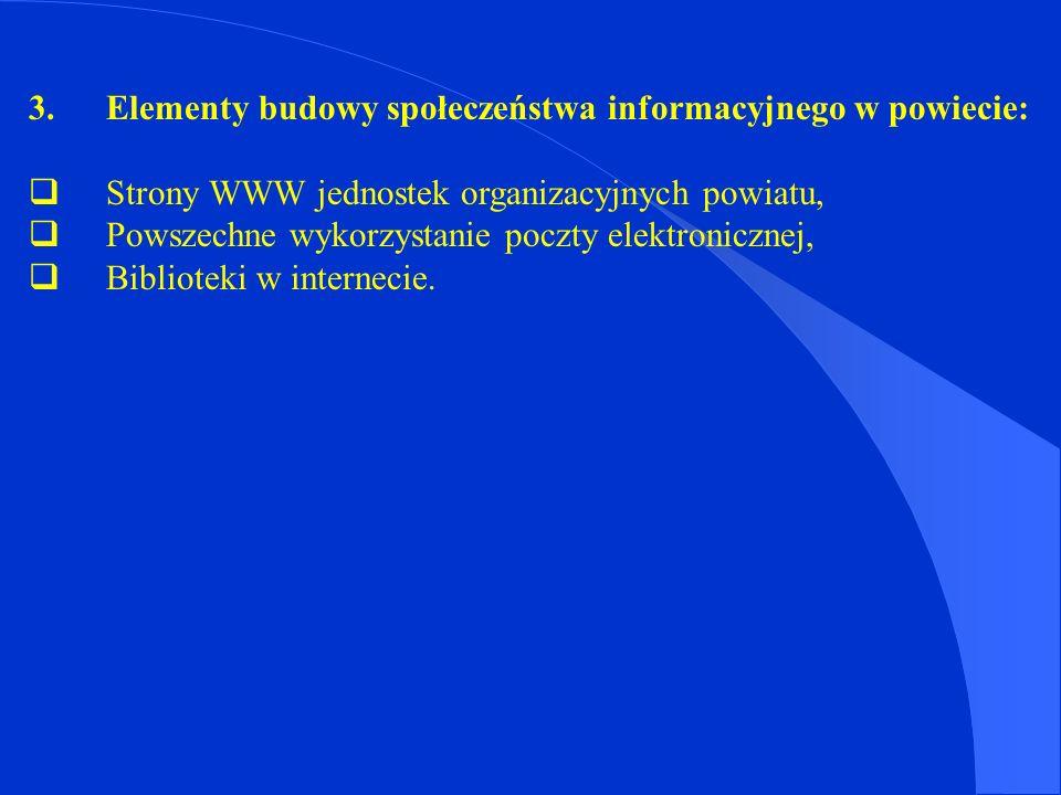 3. Elementy budowy społeczeństwa informacyjnego w powiecie: Strony WWW jednostek organizacyjnych powiatu, Powszechne wykorzystanie poczty elektroniczn
