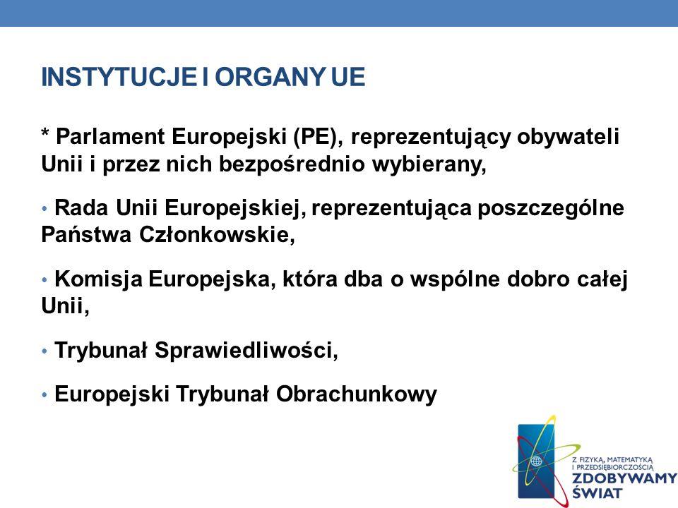 INSTYTUCJE I ORGANY UE * Parlament Europejski (PE), reprezentujący obywateli Unii i przez nich bezpośrednio wybierany, Rada Unii Europejskiej, reprezentująca poszczególne Państwa Członkowskie, Komisja Europejska, która dba o wspólne dobro całej Unii, Trybunał Sprawiedliwości, Europejski Trybunał Obrachunkowy
