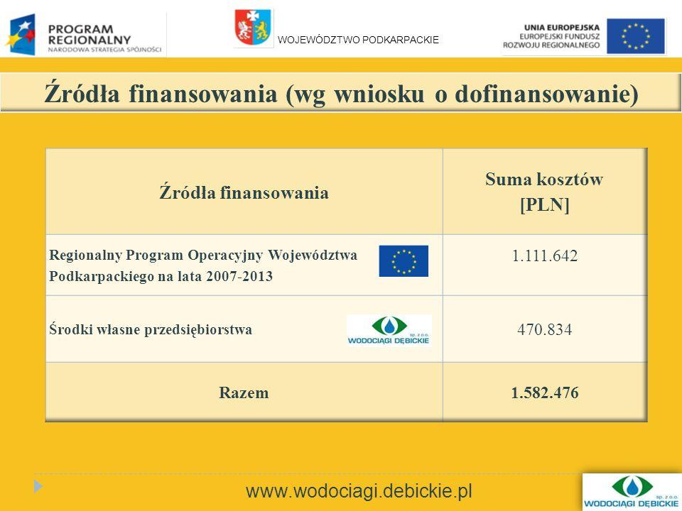 4 Źródła finansowania (wg wniosku o dofinansowanie) WOJEWÓDZTWO PODKARPACKIE www.wodociagi.debickie.pl