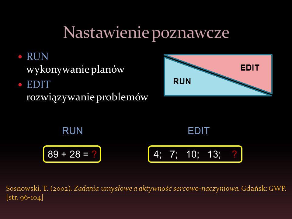 RUN wykonywanie planów EDIT rozwiązywanie problemów Sosnowski, T. (2002). Zadania umysłowe a aktywność sercowo-naczyniowa. Gdańsk: GWP. [str. 96-104]