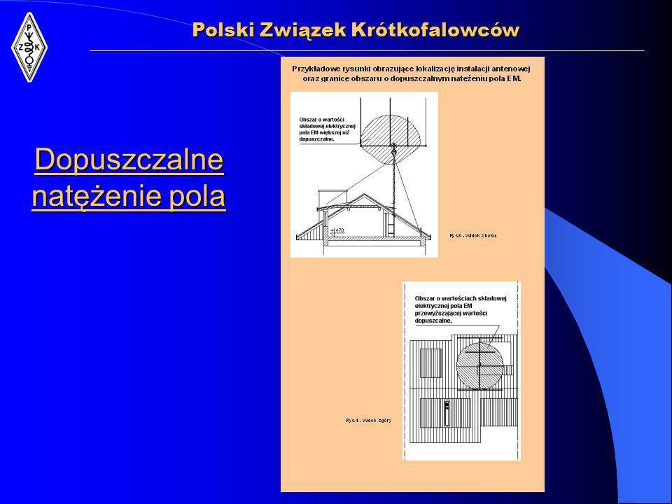 Polski Związek Krótkofalowców Dopuszczalne natężenie pola