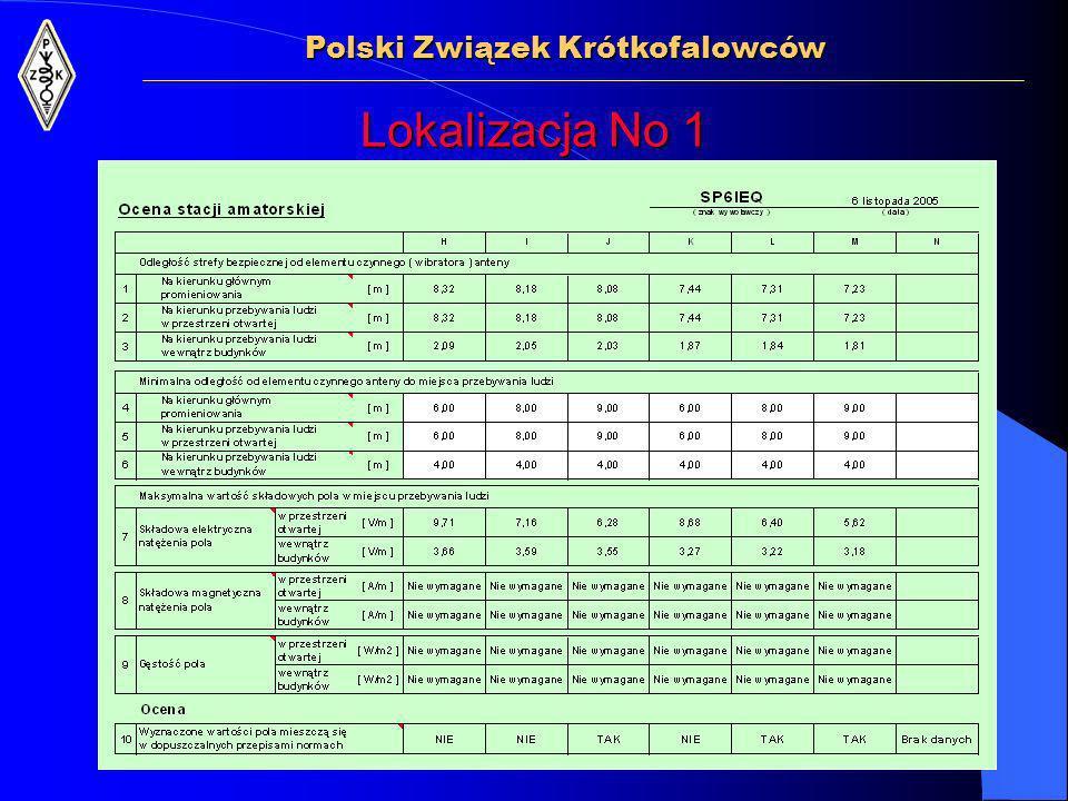 Polski Związek Krótkofalowców Lokalizacja No 1