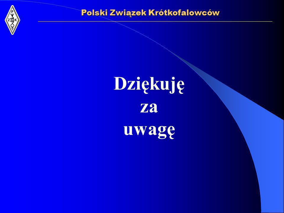 Dziękuję za uwagę Polski Związek Krótkofalowców