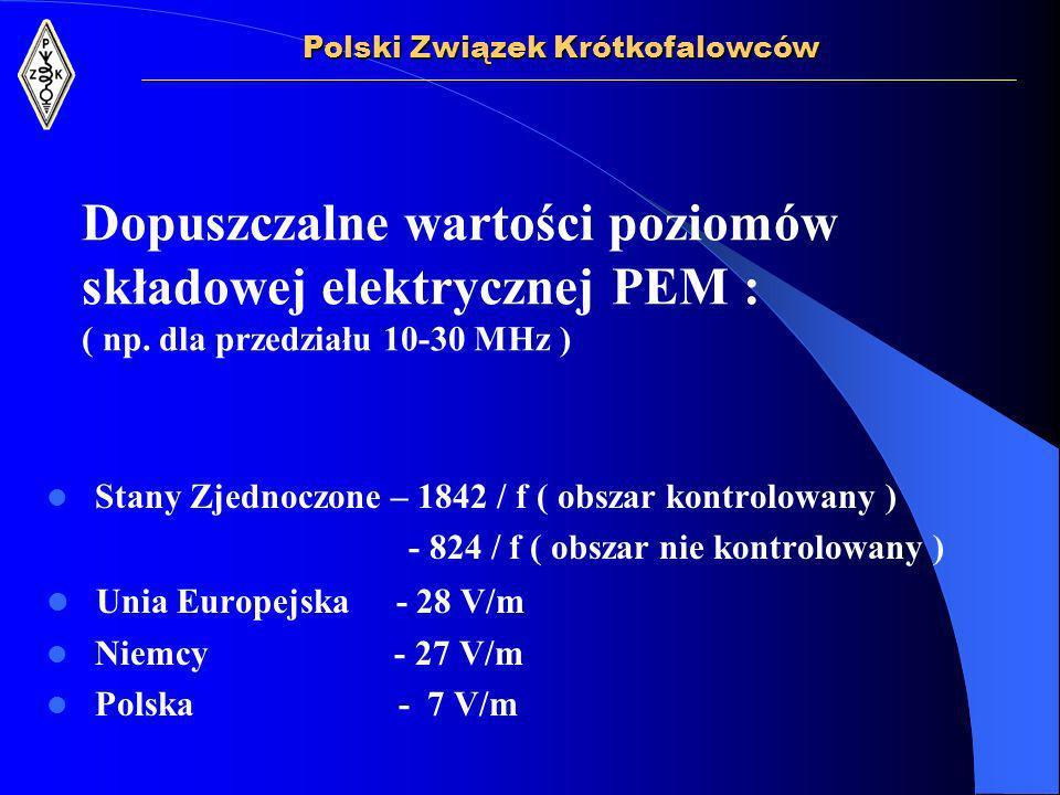 Dopuszczalne wartości poziomów składowej elektrycznej PEM : ( np.