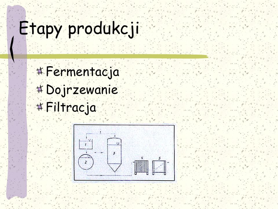 Uboczne produkty fermentacji Odpowiedzialne za bukiet młodego piwa Dwuacetyl Aldehydy Związki siarki Tworzące bukiet piwa gotowego Wyższe alkohole Estry