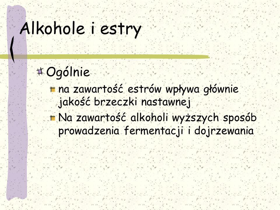 Alkohole i estry Ogólnie na zawartość estrów wpływa głównie jakość brzeczki nastawnej Na zawartość alkoholi wyższych sposób prowadzenia fermentacji i