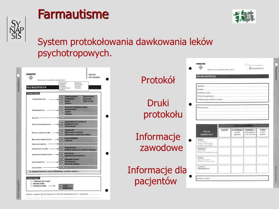 Farmautisme System protokołowania dawkowania leków psychotropowych. Protokół Druki protokołu Informacje zawodowe Informacje dla pacjentów