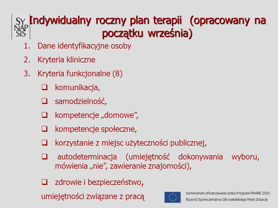 Indywidualny roczny plan terapii (opracowany na początku września) 1.Dane identyfikacyjne osoby 2.Kryteria kliniczne 3.Kryteria funkcjonalne (8) komun