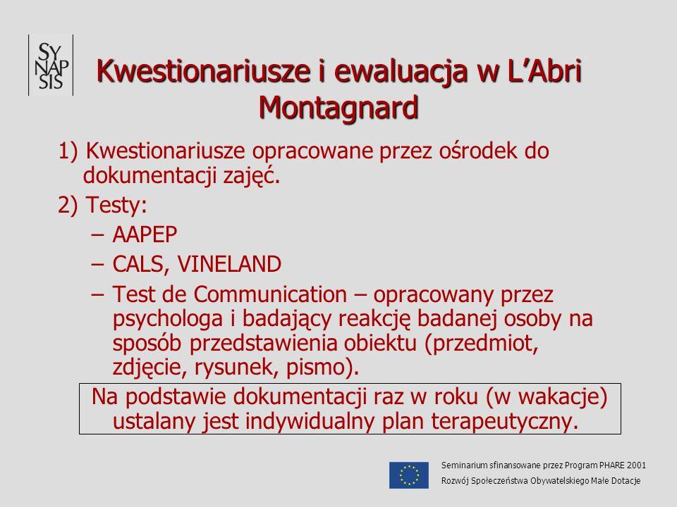 Kwestionariusze i ewaluacja w LAbri Montagnard 1) Kwestionariusze opracowane przez ośrodek do dokumentacji zajęć. 2) Testy: –AAPEP –CALS, VINELAND –Te