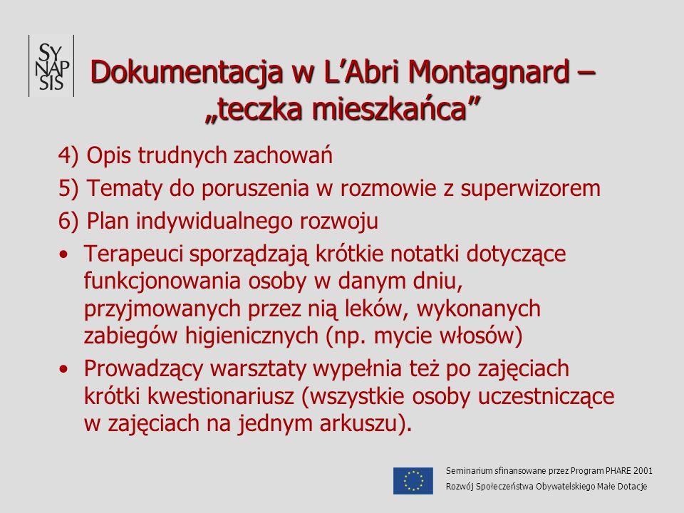 Dokumentacja w LAbri Montagnard – teczka mieszkańca 4) Opis trudnych zachowań 5) Tematy do poruszenia w rozmowie z superwizorem 6) Plan indywidualnego
