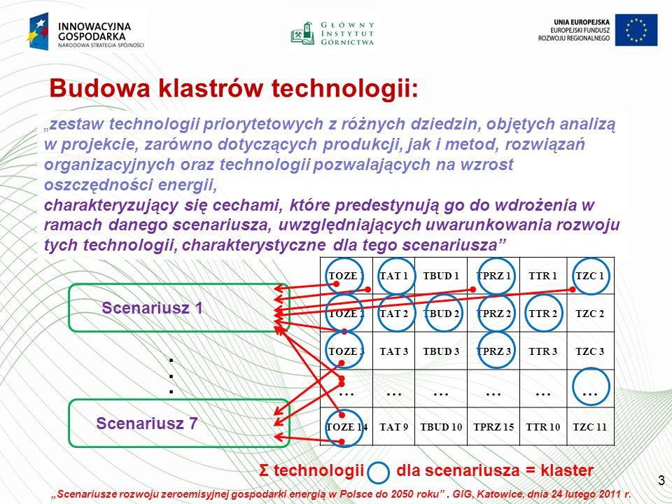 Budowa klastrów technologii: zestaw technologii priorytetowych z różnych dziedzin, objętych analizą w projekcie, zarówno dotyczących produkcji, jak i metod, rozwiązań organizacyjnych oraz technologii pozwalających na wzrost oszczędności energii, charakteryzujący się cechami, które predestynują go do wdrożenia w ramach danego scenariusza, uwzględniających uwarunkowania rozwoju tych technologii, charakterystyczne dla tego scenariusza.......