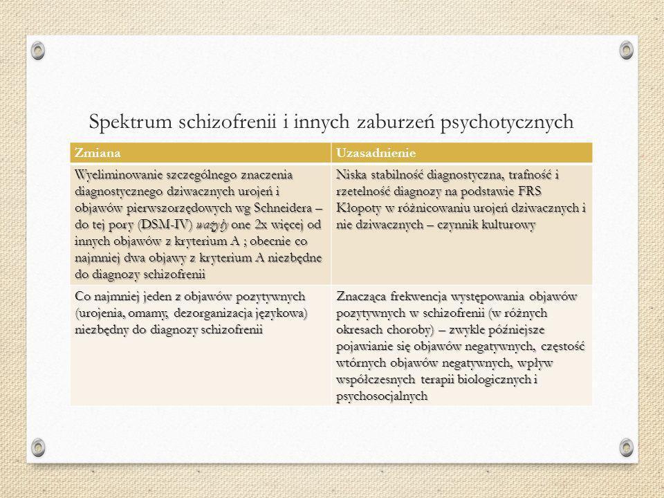 · z typowymi objawami schizofrenii konkurują wyraźne objawy afektywne (manii lub depresji) · w przebiegu choroby był co najmniej 2- tygodniowy okres c