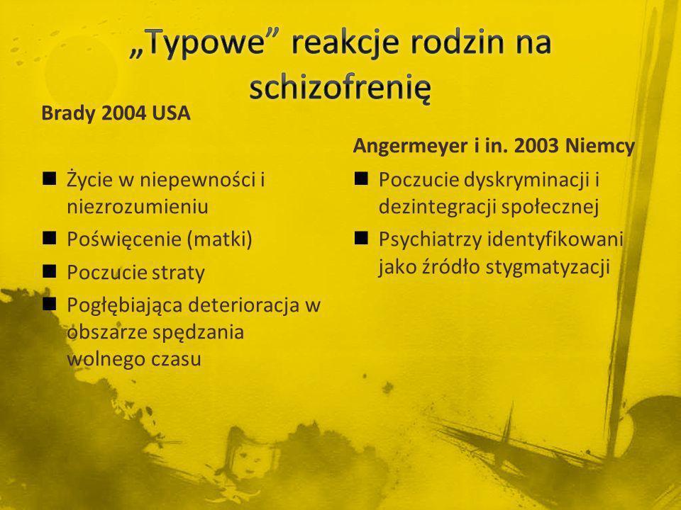 1950-schizofrenogenna matka 1950-schizofrenogenna matka Nadopiekuńczość i odrzucenie Nadopiekuńczość i odrzucenie 1970s-Podwójne związanie 1970s-Podwó