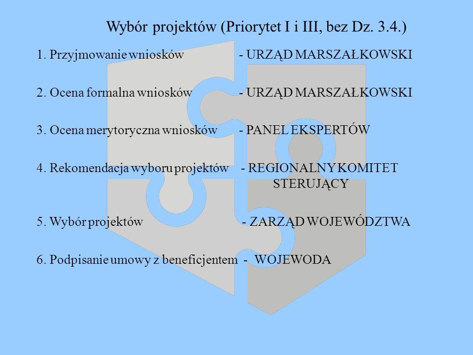 Wybór projektów (Priorytet I i III, bez Dz. 3.4.) 1. Przyjmowanie wniosków - URZĄD MARSZAŁKOWSKI 2. Ocena formalna wniosków - URZĄD MARSZAŁKOWSKI 3. O