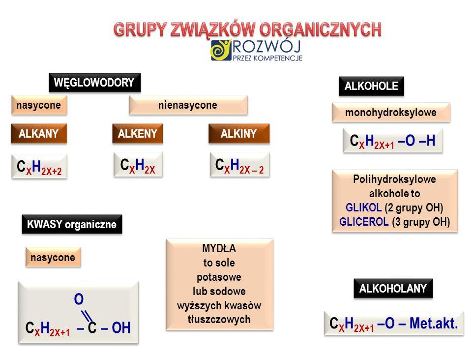 ALKANYALKENYALKINY FLUOROWCOPCHODNE WĘGLOWODORÓW ALKOHOLE KWASY ORGANICZNE ESTRY AMINY CUKRYTŁUSZCZEBIAŁKAAMINOKWASY metan (w kopalniach) oktan (w ben