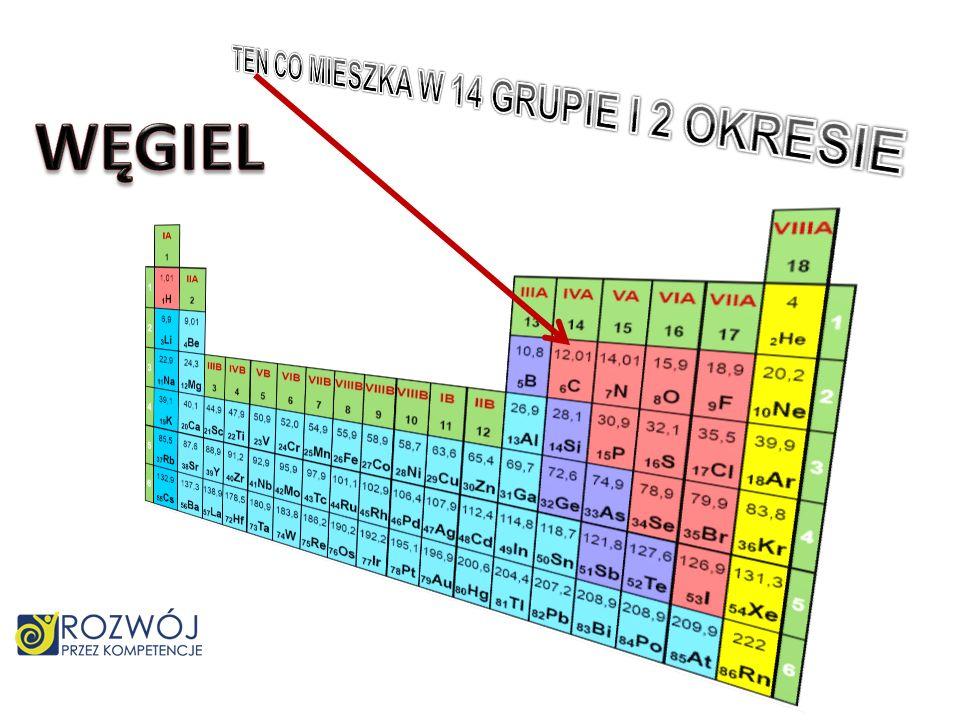 eten polieten (PE) Jest używany do produkcji woreczków toreb na zakupy opakowań plastikowych n CH 2 = CH 2 [ – CH 2 – CH 2 – ] n wiele cząsteczek etenu łańcuch polietenu Polimeryzacja zachodzi : przy udziale katalizatora w podwyższonym ciśnieniu i wysokiej temperaturze
