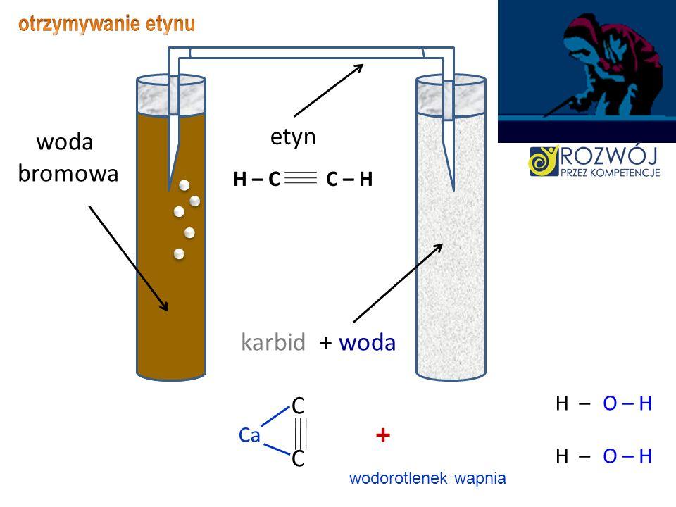 tetrafluoroeten politetrafluoroeten Jest używany do produkcji patelni rondli foremek do ciasta łożysk n CF 2 = CF 2 [ – CF 2 – CF 2 – ] n wiele cząste