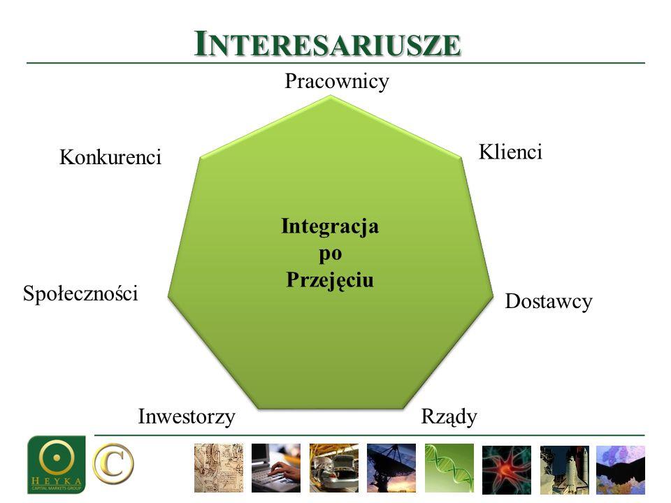 I NTERESARIUSZE Integracja po Przejęciu Integracja po Przejęciu Pracownicy Klienci Dostawcy RządyInwestorzy Społeczności Konkurenci