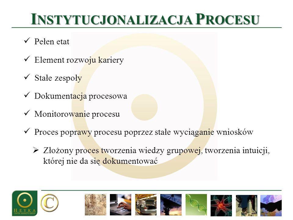 I NSTYTUCJONALIZACJA P ROCESU Pełen etat Element rozwoju kariery Stałe zespoły Dokumentacja procesowa Monitorowanie procesu Proces poprawy procesu pop
