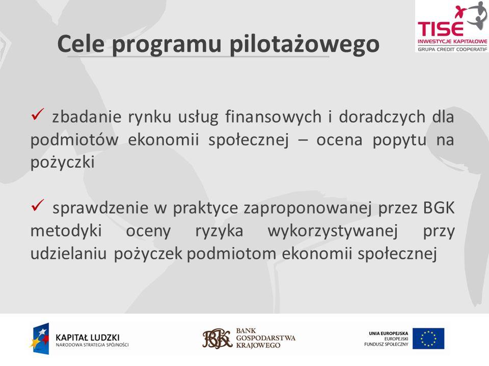 Cele programu pilotażowego zbadanie rynku usług finansowych i doradczych dla podmiotów ekonomii społecznej – ocena popytu na pożyczki sprawdzenie w praktyce zaproponowanej przez BGK metodyki oceny ryzyka wykorzystywanej przy udzielaniu pożyczek podmiotom ekonomii społecznej