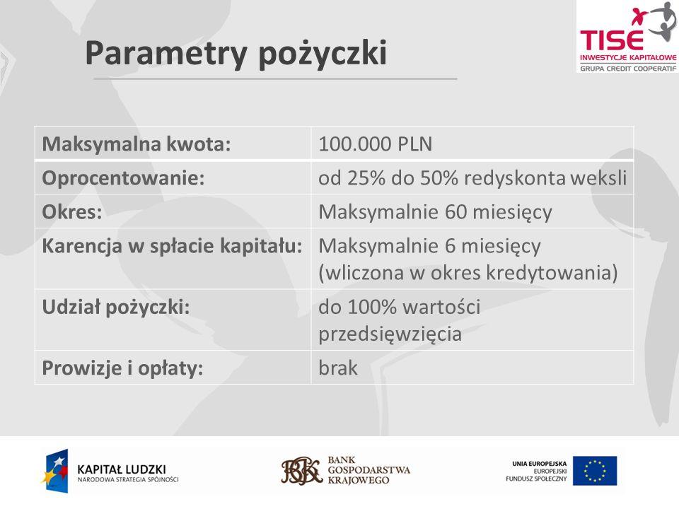 Parametry pożyczki Maksymalna kwota:100.000 PLN Oprocentowanie:od 25% do 50% redyskonta weksli Okres:Maksymalnie 60 miesięcy Karencja w spłacie kapitału:Maksymalnie 6 miesięcy (wliczona w okres kredytowania) Udział pożyczki:do 100% wartości przedsięwzięcia Prowizje i opłaty:brak