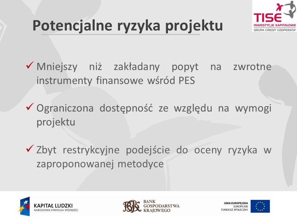 Potencjalne ryzyka projektu Mniejszy niż zakładany popyt na zwrotne instrumenty finansowe wśród PES Ograniczona dostępność ze względu na wymogi projektu Zbyt restrykcyjne podejście do oceny ryzyka w zaproponowanej metodyce