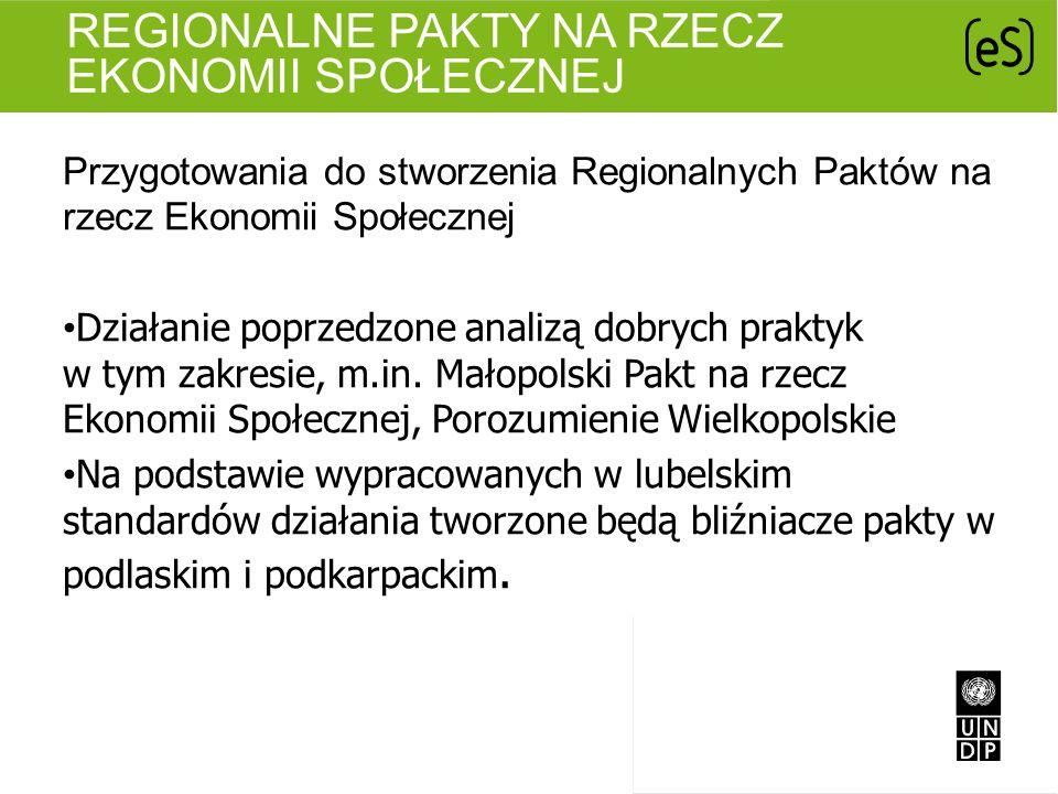REGIONALNE PAKTY NA RZECZ EKONOMII SPOŁECZNEJ Przygotowania do stworzenia Regionalnych Paktów na rzecz Ekonomii Społecznej Działanie poprzedzone anali