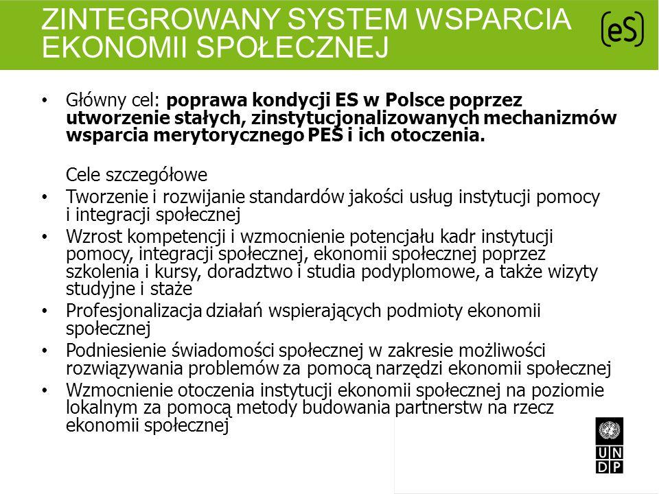 ZINTEGROWANY SYSTEM WSPARCIA EKONOMII SPOŁECZNEJ Główny cel: poprawa kondycji ES w Polsce poprzez utworzenie stałych, zinstytucjonalizowanych mechaniz