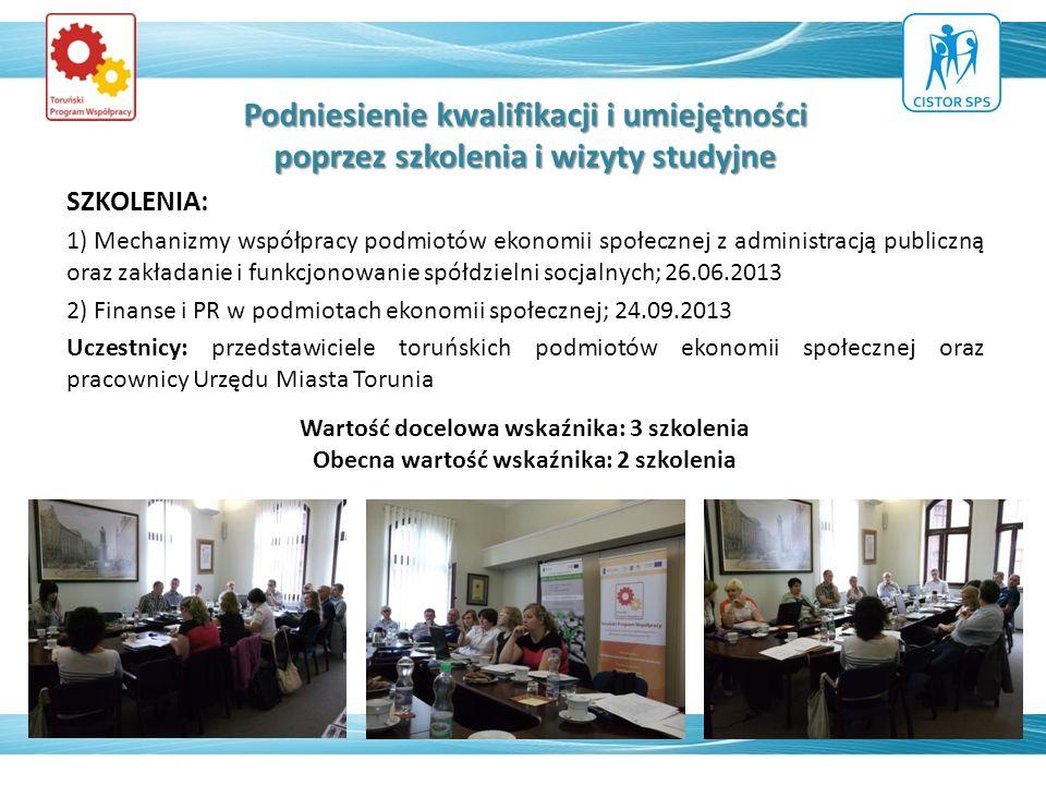 Podniesienie kwalifikacji i umiejętności poprzez szkolenia i wizyty studyjne SZKOLENIA: 1) Mechanizmy współpracy podmiotów ekonomii społecznej z admin