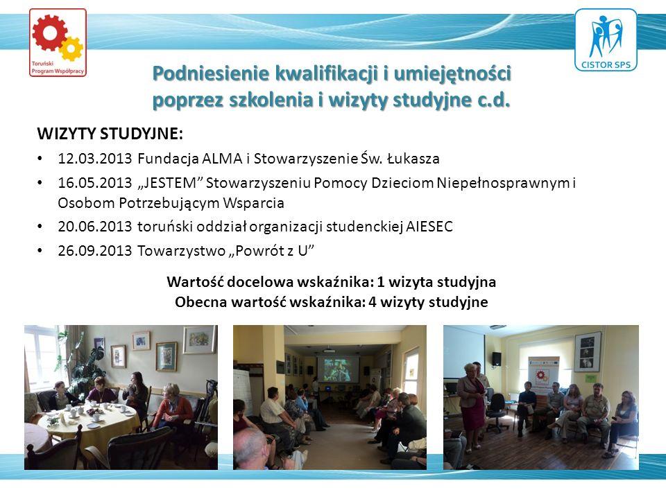 Podniesienie kwalifikacji i umiejętności poprzez szkolenia i wizyty studyjne c.d.