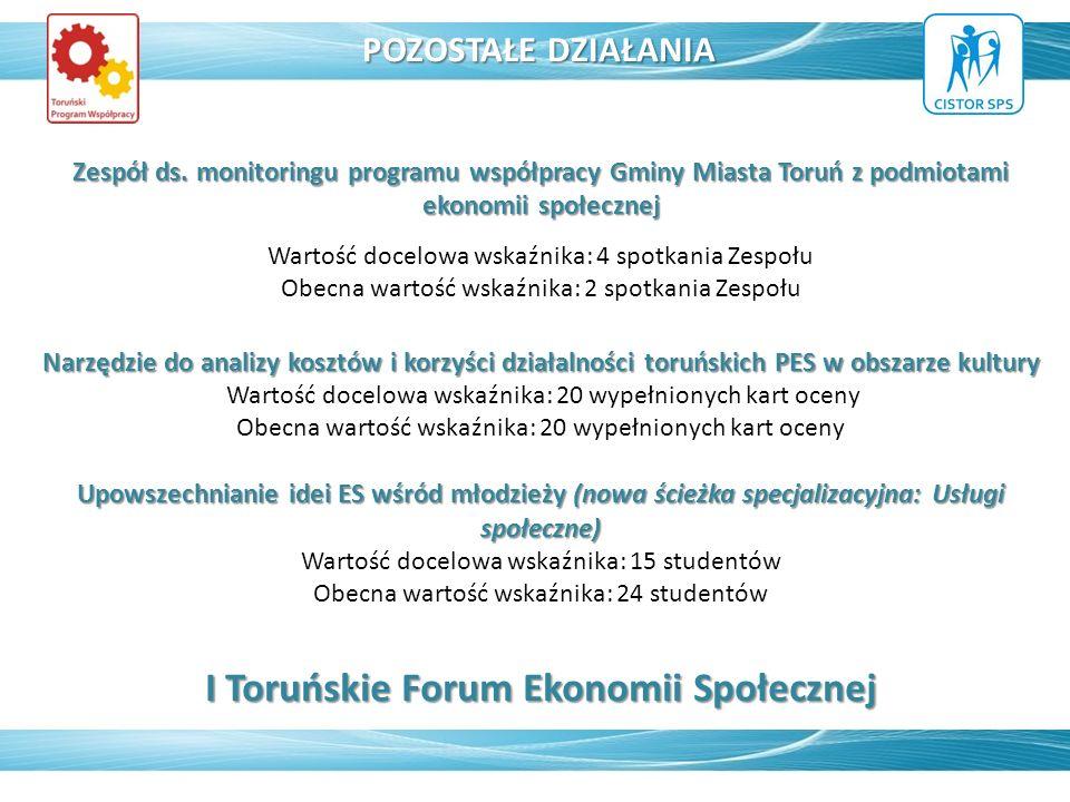 Zespół ds. monitoringu programu współpracy Gminy Miasta Toruń z podmiotami ekonomii społecznej Wartość docelowa wskaźnika: 4 spotkania Zespołu Obecna