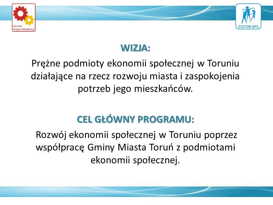 WIZJA: Prężne podmioty ekonomii społecznej w Toruniu działające na rzecz rozwoju miasta i zaspokojenia potrzeb jego mieszkańców. CEL GŁÓWNY PROGRAMU: