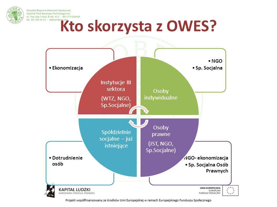 Kto skorzysta z OWES. NGO- ekonomizacja Sp. Socjalna Osób Prawnych Dotrudnienie osób NGO Sp.