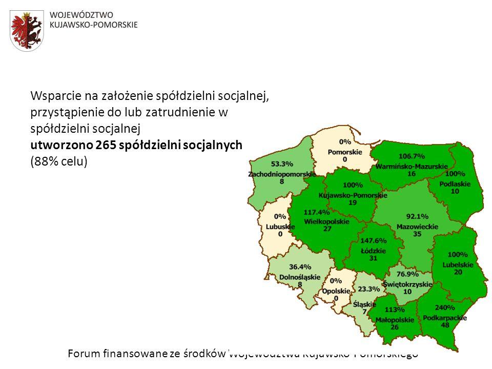 Forum finansowane ze środków Województwa Kujawsko-Pomorskiego Wsparcie na założenie spółdzielni socjalnej, przystąpienie do lub zatrudnienie w spółdzi