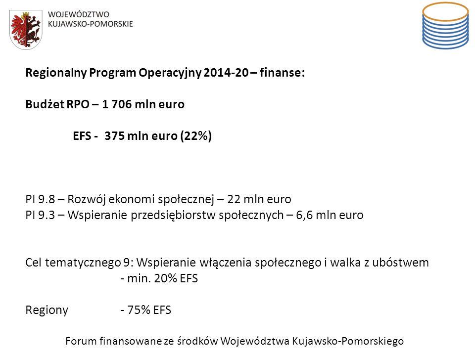 Forum finansowane ze środków Województwa Kujawsko-Pomorskiego Regionalny Program Operacyjny 2014-20 – finanse: Budżet RPO – 1 706 mln euro EFS - 375 m