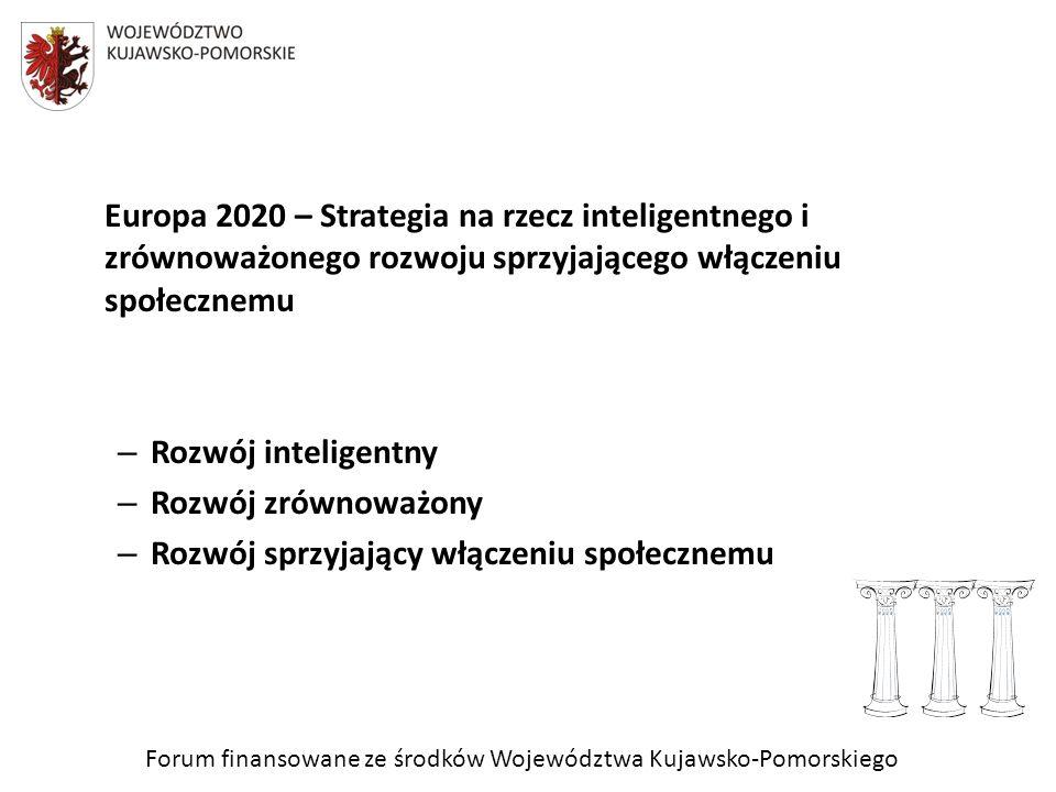 Europa 2020 – Strategia na rzecz inteligentnego i zrównoważonego rozwoju sprzyjającego włączeniu społecznemu – Rozwój inteligentny – Rozwój zrównoważo