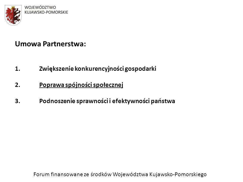 Forum finansowane ze środków Województwa Kujawsko-Pomorskiego Umowa Partnerstwa: 1.Zwiększenie konkurencyjności gospodarki 2.Poprawa spójności społecz