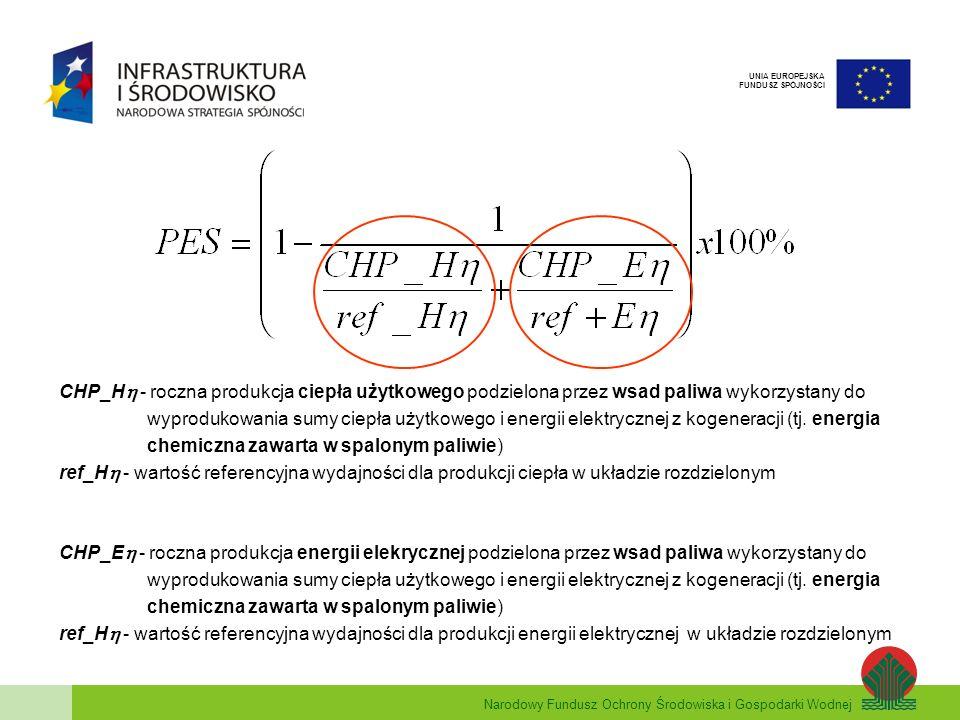 Narodowy Fundusz Ochrony Środowiska i Gospodarki Wodnej UNIA EUROPEJSKA FUNDUSZ SPÓJNOŚCI CHP_H - roczna produkcja ciepła użytkowego podzielona przez wsad paliwa wykorzystany do wyprodukowania sumy ciepła użytkowego i energii elektrycznej z kogeneracji (tj.