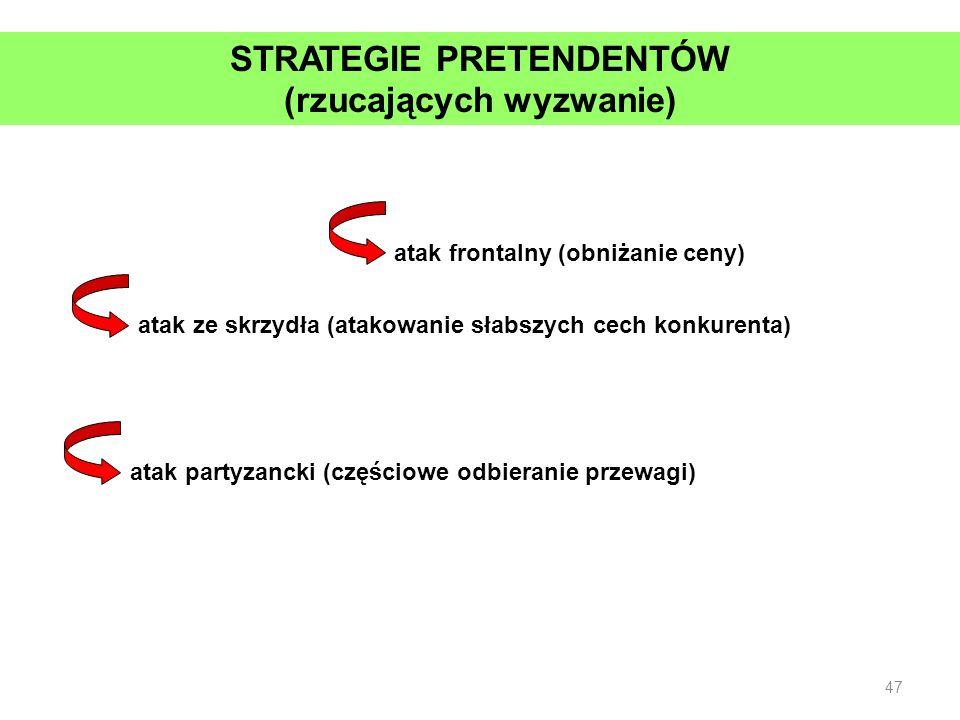 47 atak frontalny (obniżanie ceny)atak ze skrzydła (atakowanie słabszych cech konkurenta)atak partyzancki (częściowe odbieranie przewagi) STRATEGIE PRETENDENTÓW (rzucających wyzwanie)