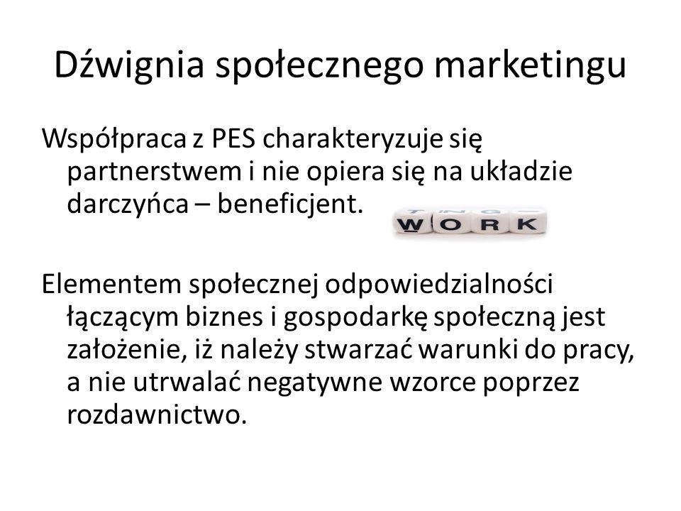 Dźwignia społecznego marketingu Współpraca z PES charakteryzuje się partnerstwem i nie opiera się na układzie darczyńca – beneficjent. Elementem społe